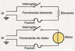 Circuits for heating and motor appliances
