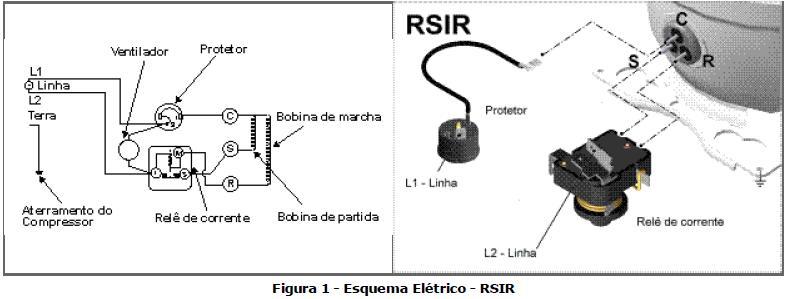 esquema eletrico RSIR