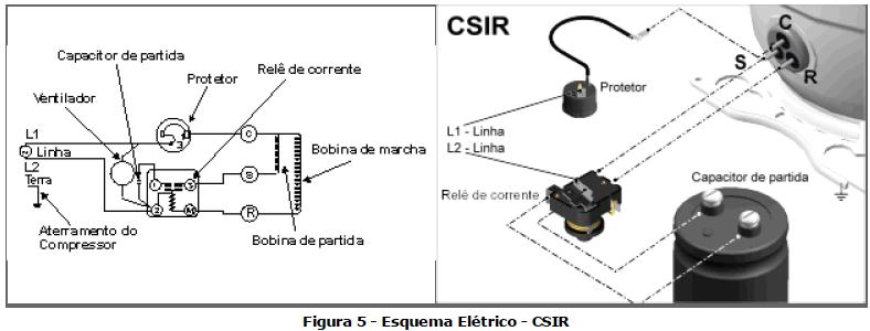 ac contactor wiring diagram with Curso Refrigerador  Ponentes Eletricos 2 on Watch also Abb Cont moreover A Star Delta Wiring Diagram Switch also 7ffdl Wire Forward Reverse Furnasstyle A 14 Switch further Capacitor Wiring Diagram Hvac.