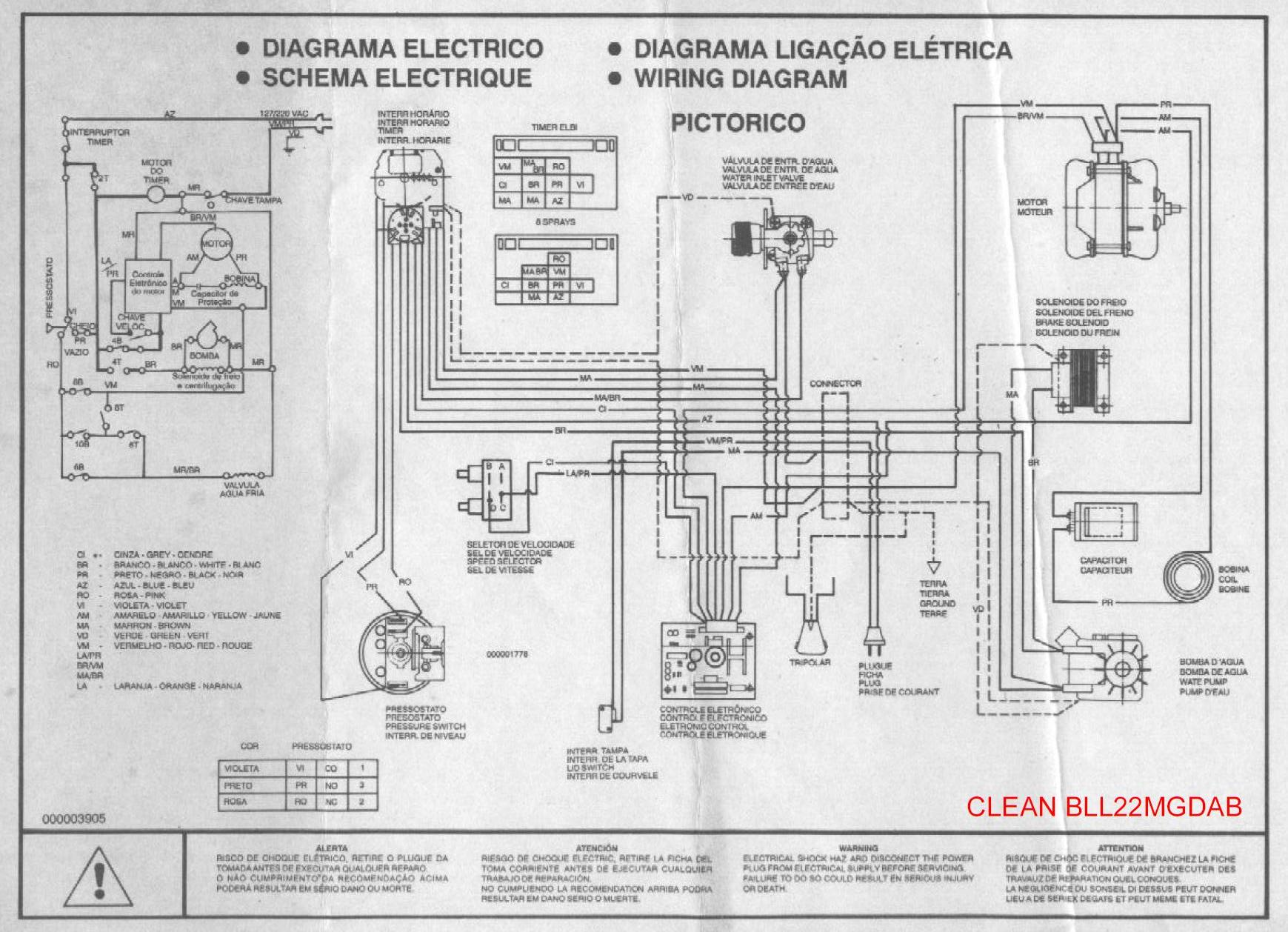 Manual Secadora Enxuta Plus 2 Software Free Download