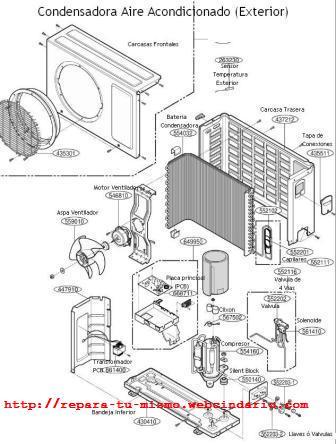 Carga de gas en un firstline - Calefaccin y Aire acondicionado