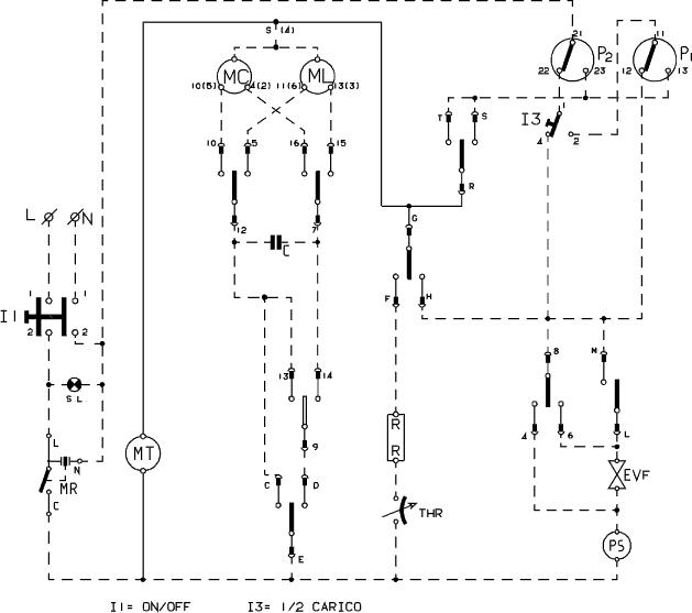 Indesit Wn 421 Xwu инструкция